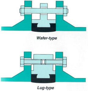Lug type wafer type